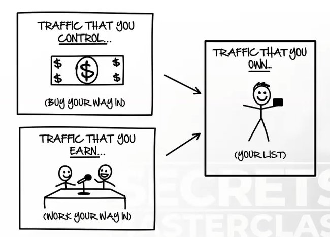 3 types of traffic secrets